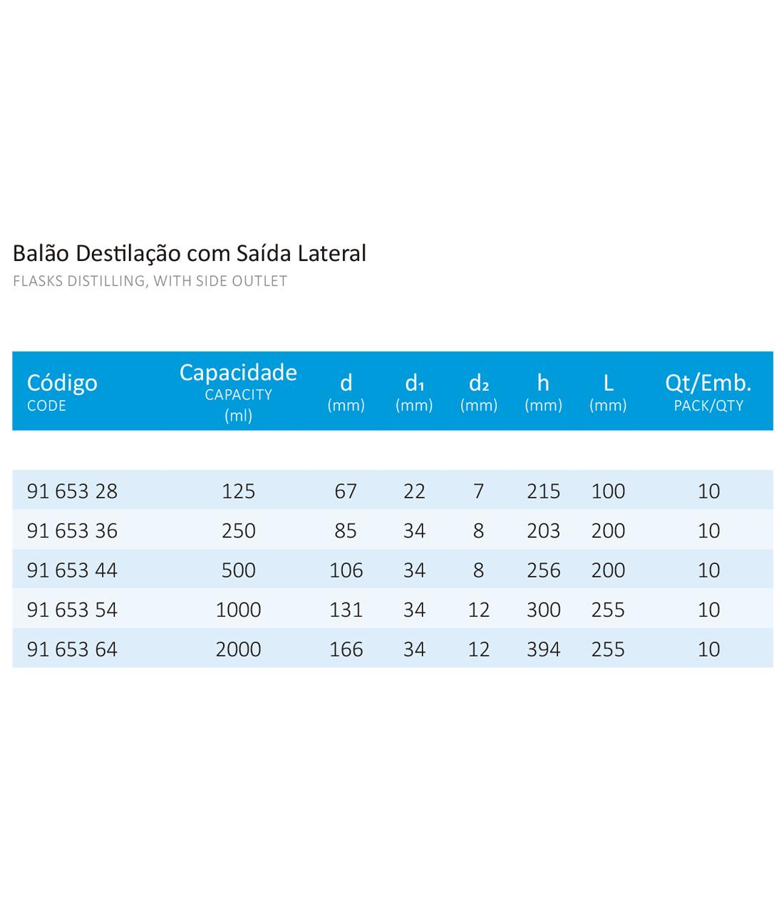 BALAO DESTILACAO SAIDA LATERAL 125 ML - Laborglas - Cód. 9165328