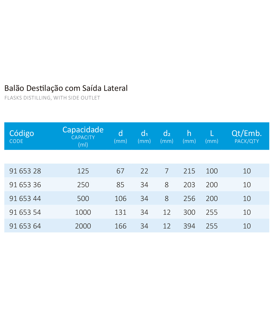 BALAO DESTILACAO SAIDA LATERAL 2000 ML - Laborglas - Cód. 9165364