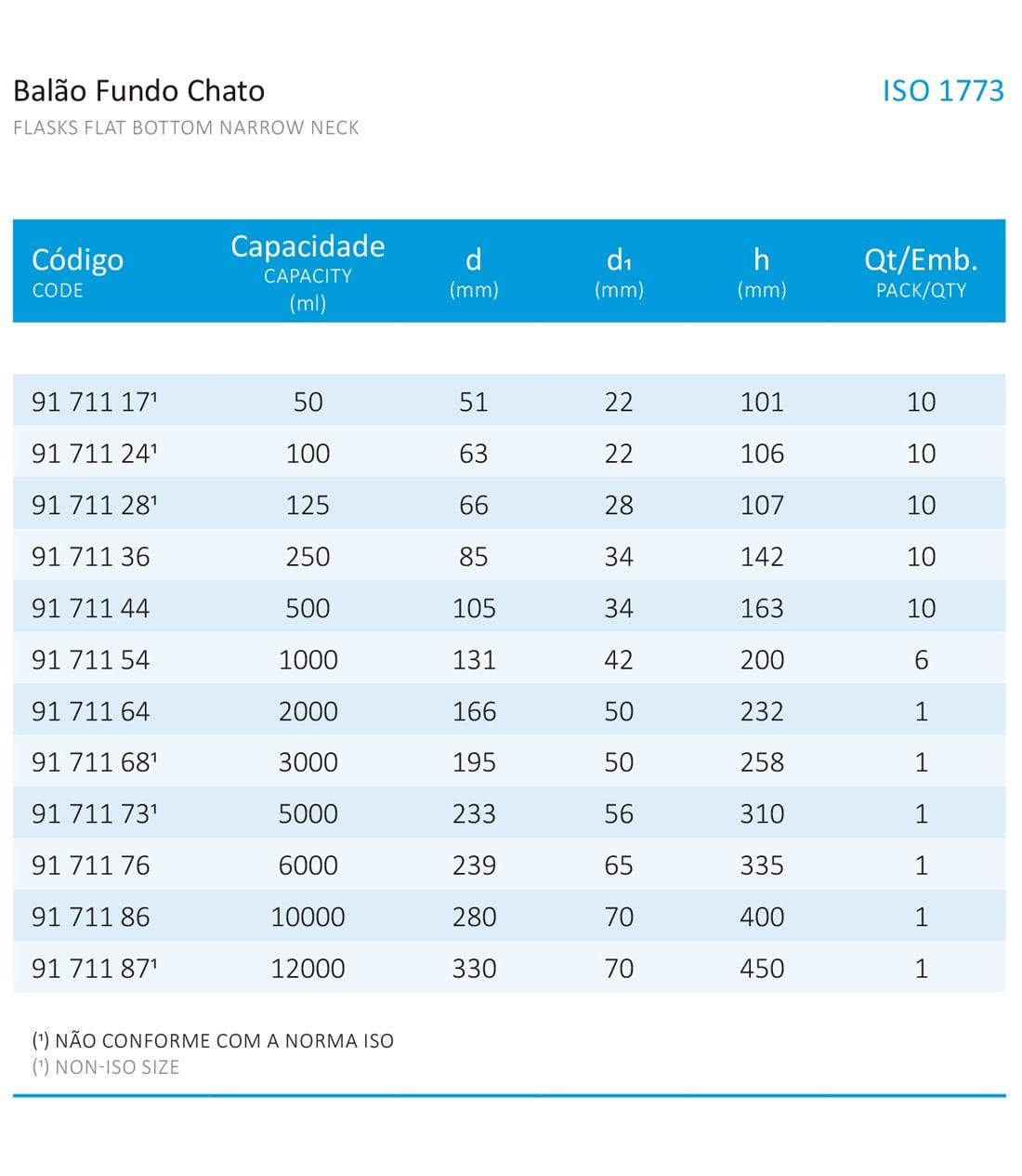 BALAO FDO. CHATO 6000 ML - Laborglas - Cód. 9171176