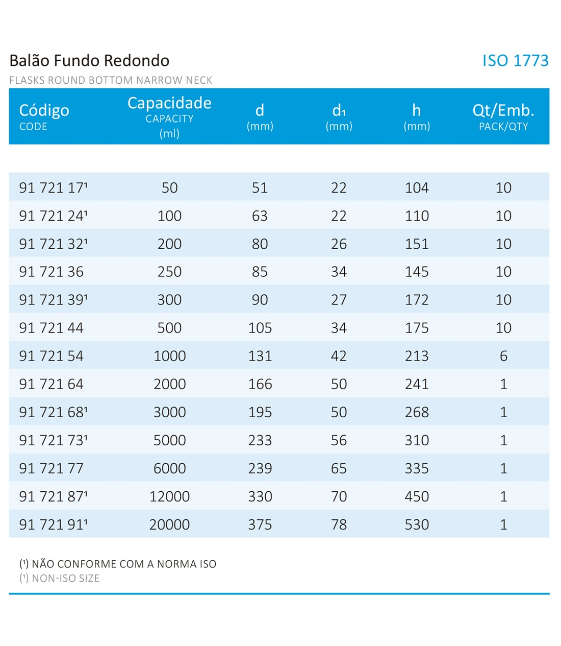 BALAO FDO. REDONDO 50 ML - Laborglas - Cód. 9172117