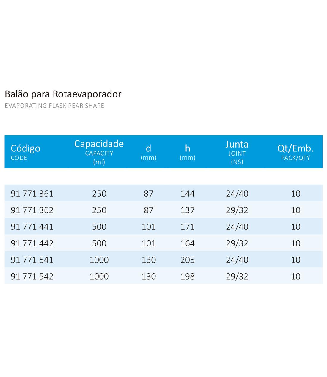 BALAO PARA ROTAEVAPORACAO COM JUNTA 29/32 250 ML - Laborglas - Cód. 91771362