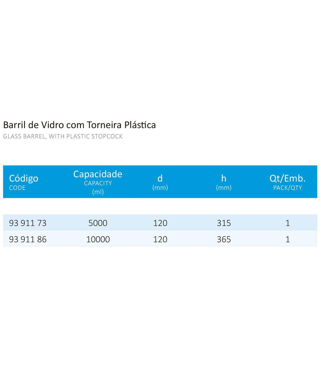 BARRIL VIDRO C/TAMPA TORN. PLASTICA 5 LITROS - Laborglas - Cód. 9391173