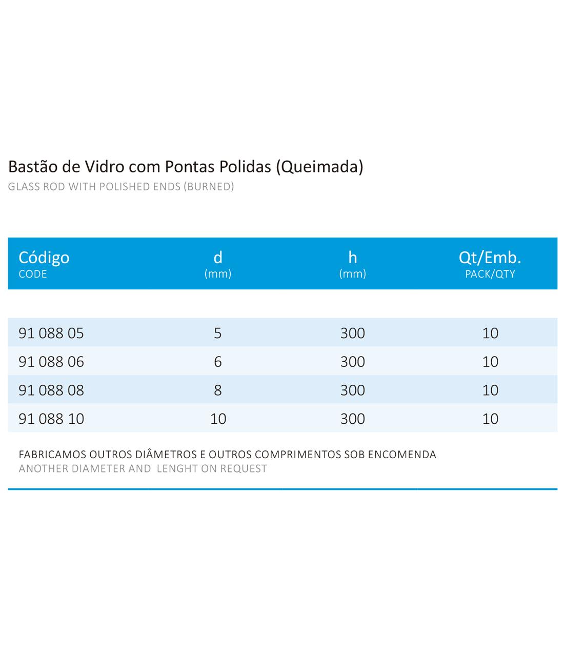 BASTAO DE VIDRO C/ PONTAS POLIDAS 8 X 300 - Laborglas - Cód. 9108808