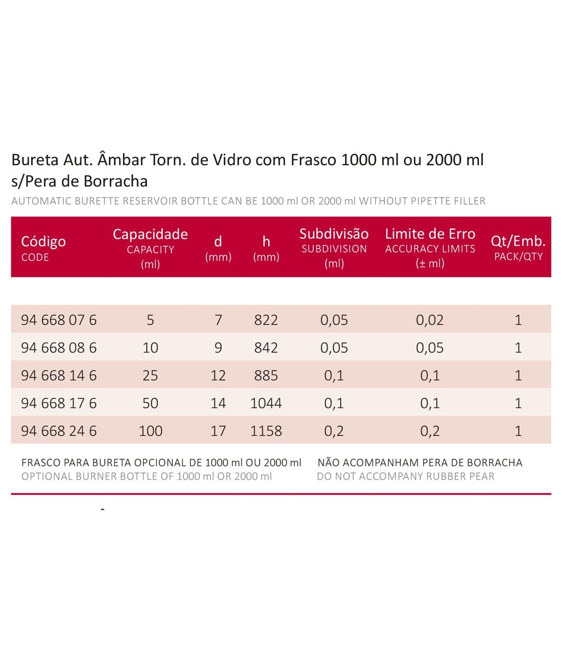 BURETA AUTOMÁTICA ÂMBAR TORN. DE VIDRO C/FRASCO 100 ML - Laborlas - Cód. 94668246