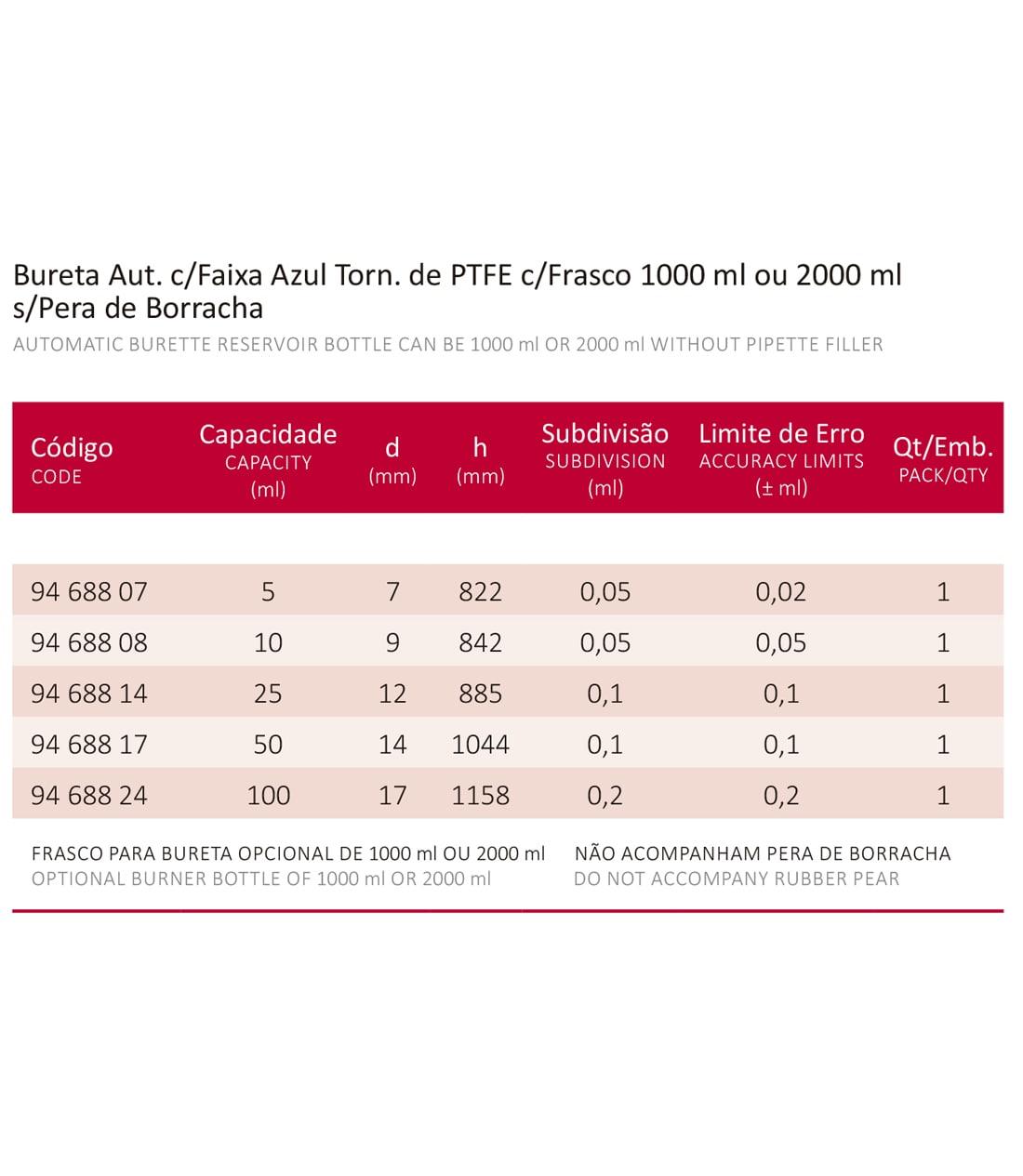 BURETA AUTOMÁTICA FAIXA AZUL. TOR. PTFE C/FRASCO 50 ML S/PERA - Laborglas - Cód. 9468817