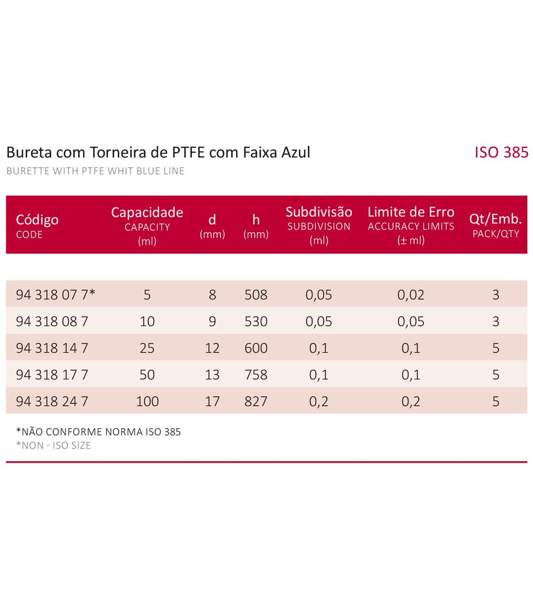 BURETA C/TORN. PTFE F/AZUL 100 ML - Laborglas - Cód. 94318247