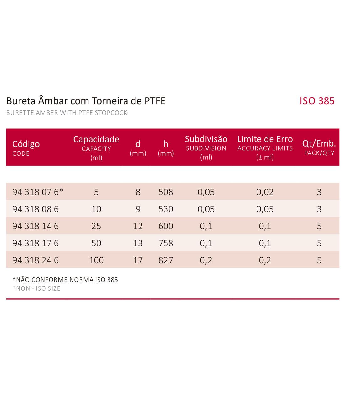 BURETA GRAD. T.PTFE AMBAR 100 ML - Laborglas - Cód. 94318246
