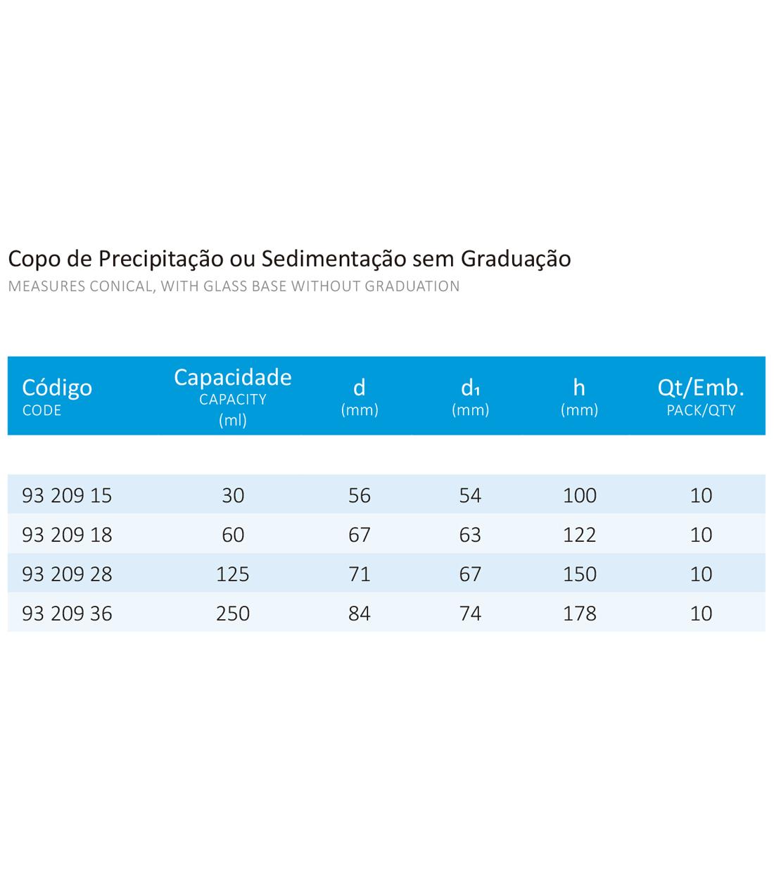 COPO DE PRECIPITACAO S/ GRADUACAO 250 ML - Laborglas - Cód. 9320936