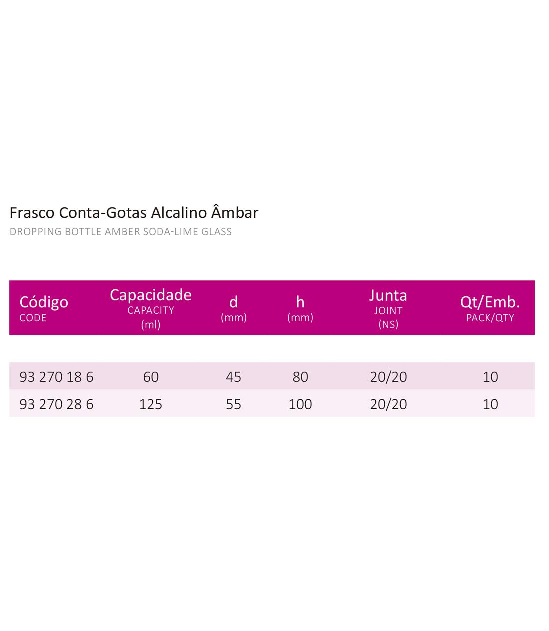 FRASCO CONTA-GOTAS ALCALINO AMBAR 60 ML - Laborglas - Cód. 93270186