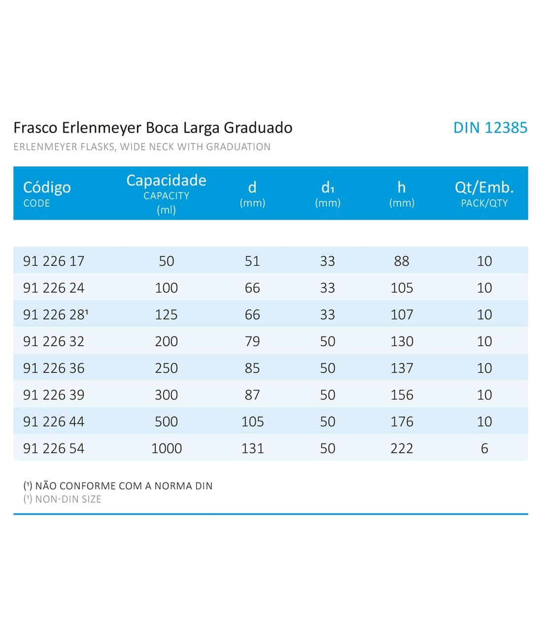 FRASCO ERLENMEYER BOCA LARGA 50 ML - Laborglas - Cód. 9122617