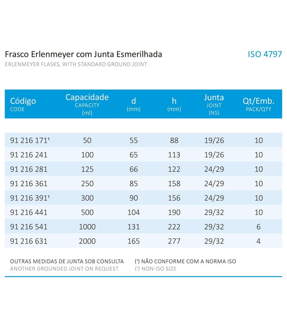 FRASCO ERLENMEYER C/ JUNTA ESM. 1000 ML - Laborglas - Cód. 91216541