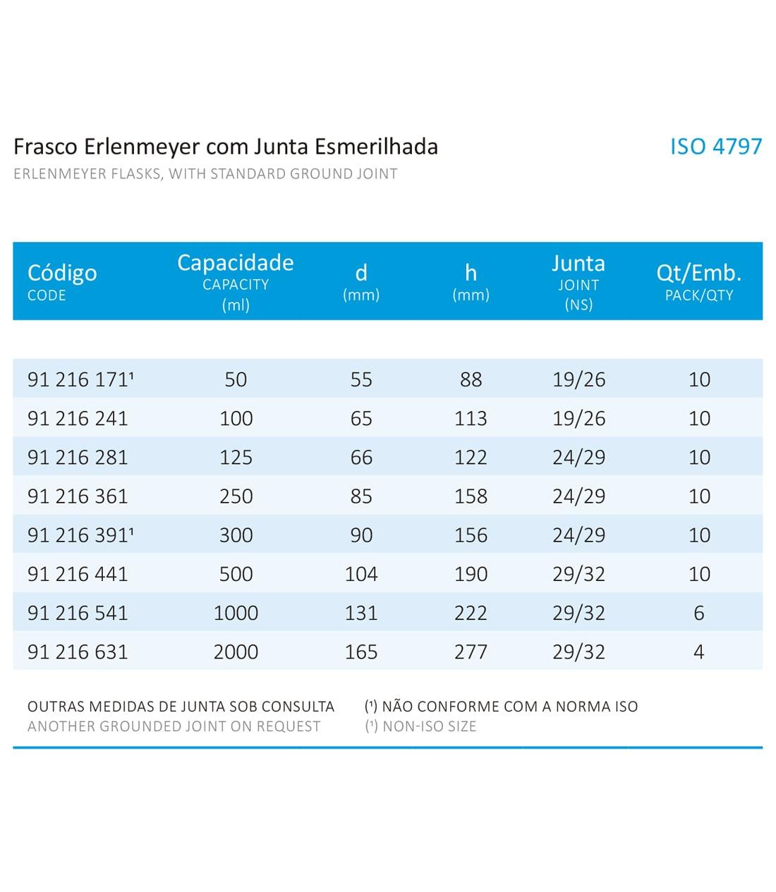 FRASCO ERLENMEYER C/ JUNTA ESM. 50 ML - Laborglas - Cód. 91216171