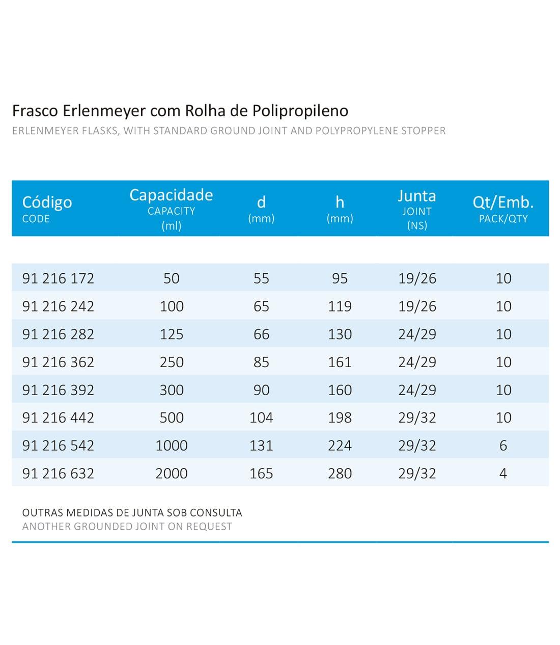 FRASCO ERLENMEYER C/ ROLHA POLI 50 ML - Laborglas - Cód. 91216172