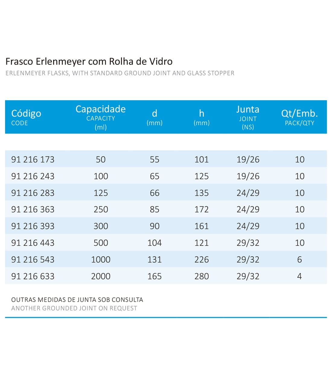 FRASCO ERLENMEYER C/ ROLHA VIDRO 50 ML - Laborglas - Cód. 91216173