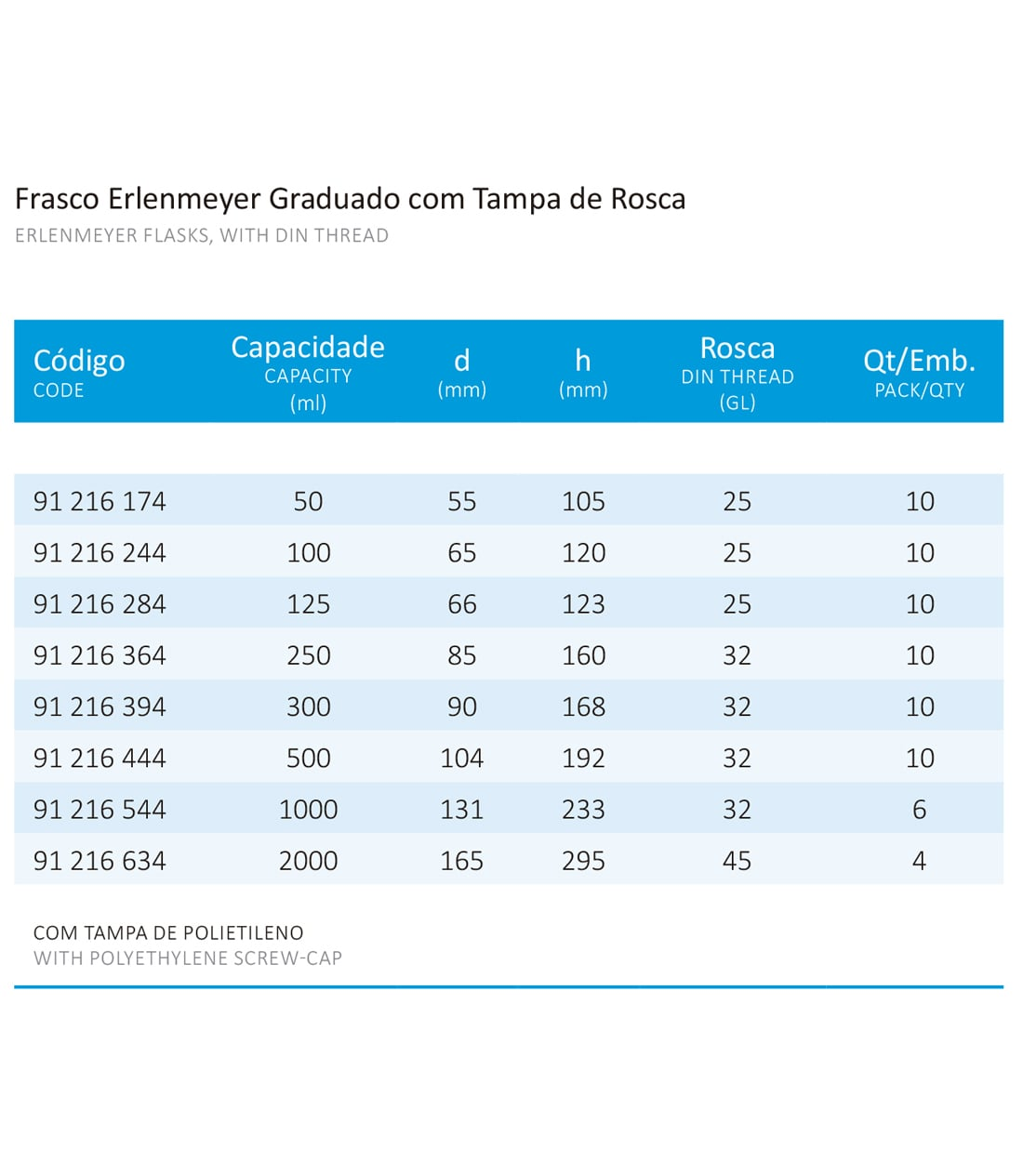 FRASCO ERLENMEYER C/ TAMPA ROSCA 250 ML - Laborglas - Cód. 91216364