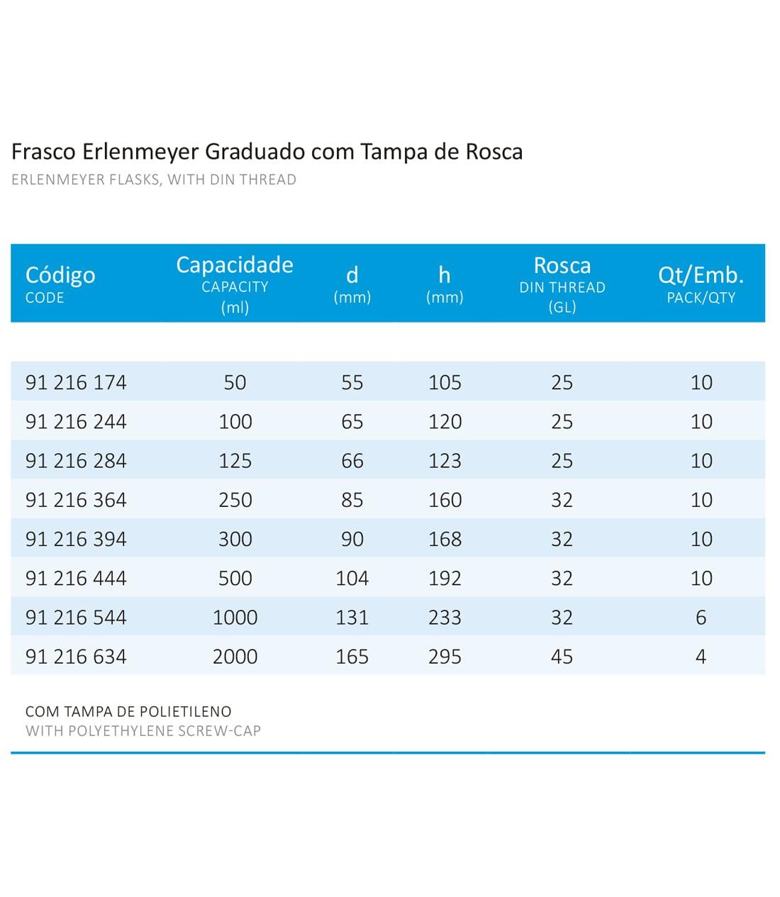 FRASCO ERLENMEYER C/ TAMPA ROSCA 50 ML - Laborglas - Cód. 91216174