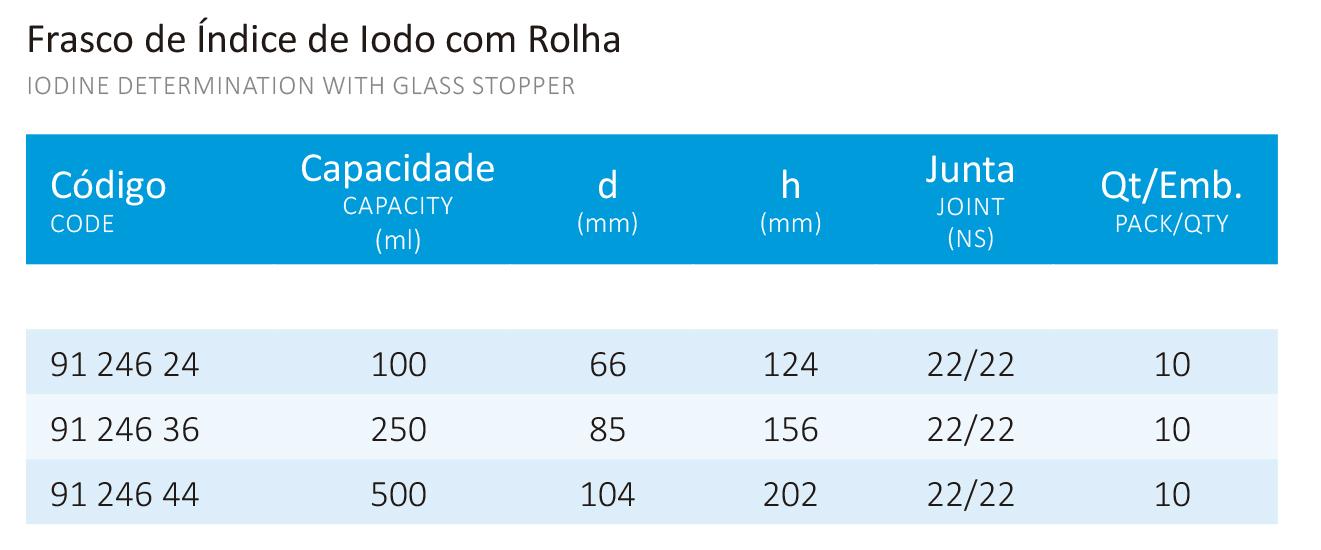 FRASCO INDICE DE IODO C/ ROLHA N.22 500 ML - Laborglas - Cód. 91216644