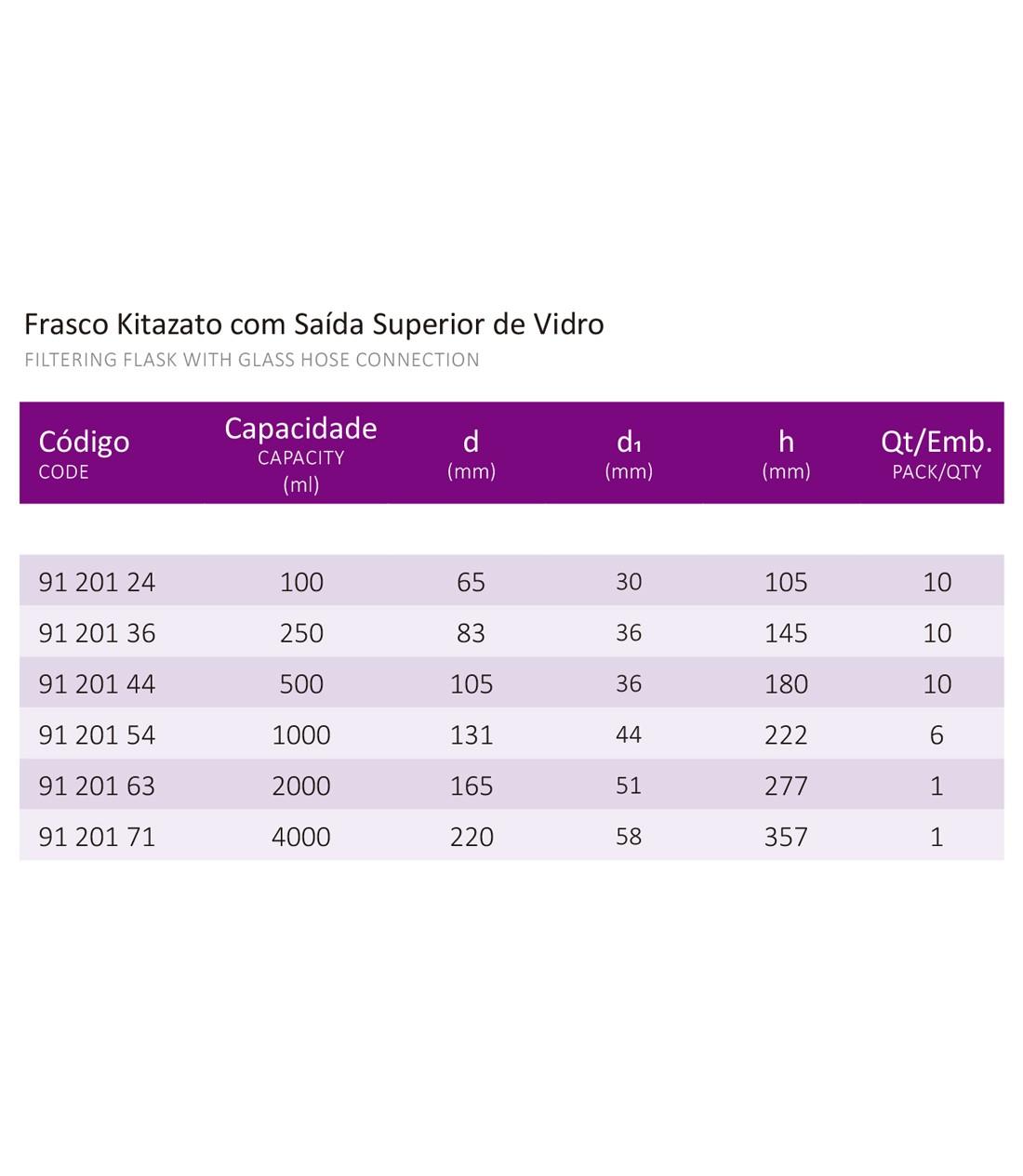 FRASCO KITAZATO SAÍDA SUPERIOR DE VIDRO 2000 ML - Laborglas - Cód. 9120163