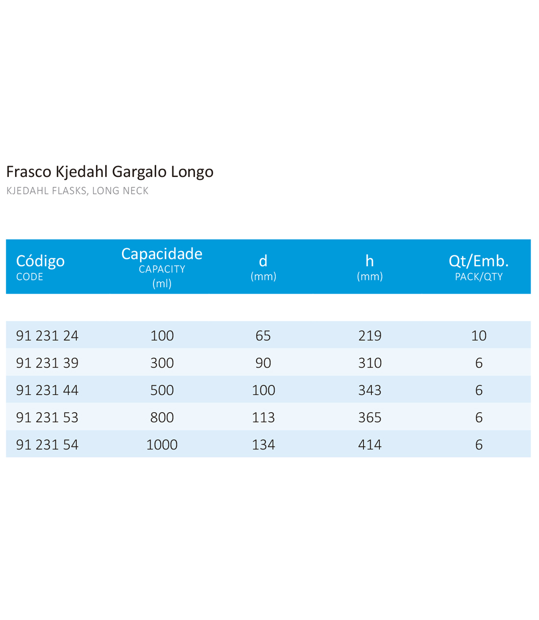 FRASCO KJELDAHL GARGALO LONGO 300 ML - Laborglas - Cód. 9123139