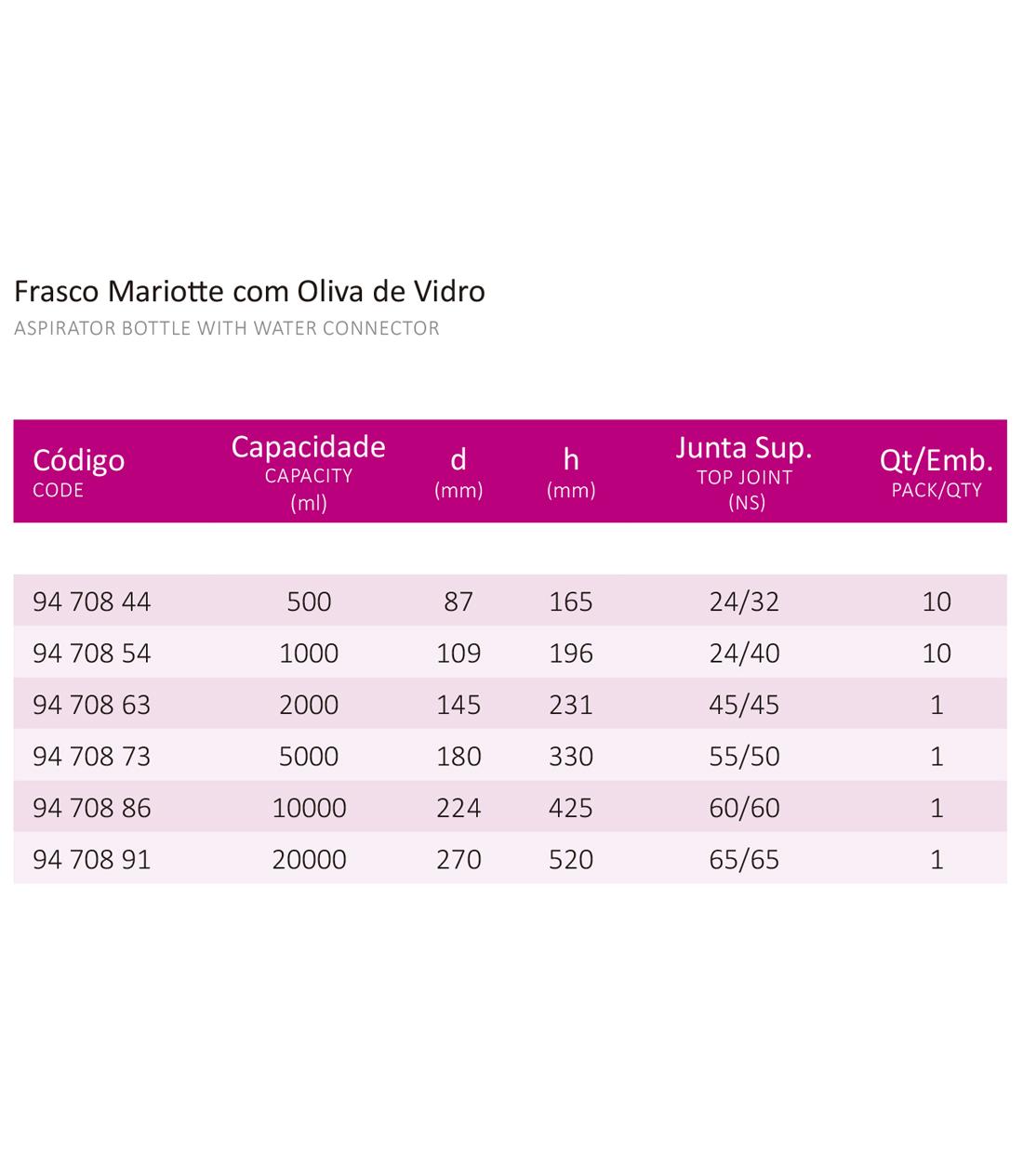 FRASCO MARIOTTE C/ OLIVA DE VIDRO 1000 ML - Laborglas - Cód. 9470854