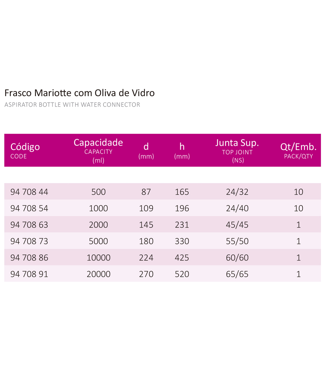 FRASCO MARIOTTE C/ OLIVA DE VIDRO 500 ML - Laborglas - Cód. 9470844