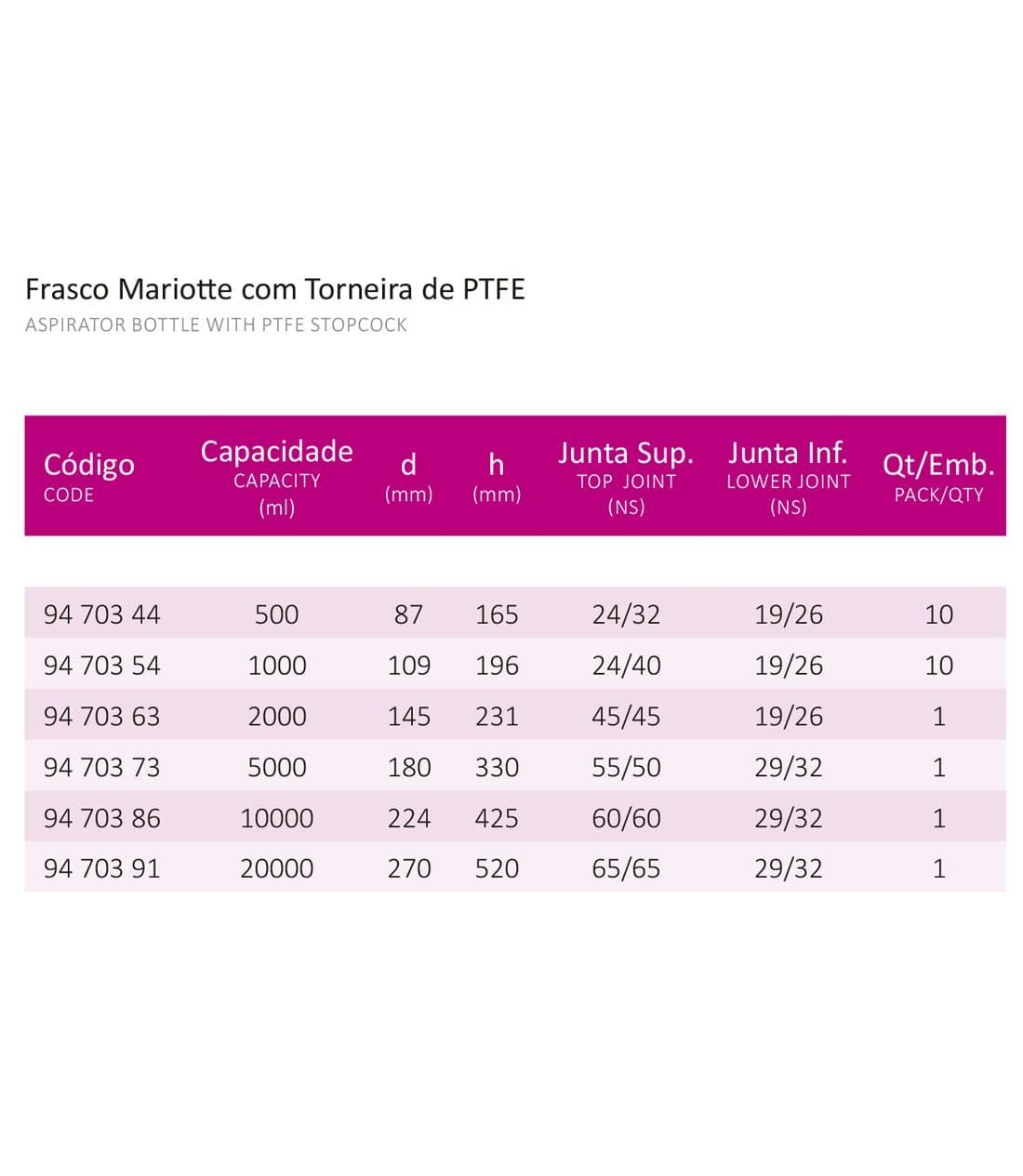 FRASCO MARIOTTE C/ TORN. PTFE 1000 ML - Laborglas - Cód. 9470354