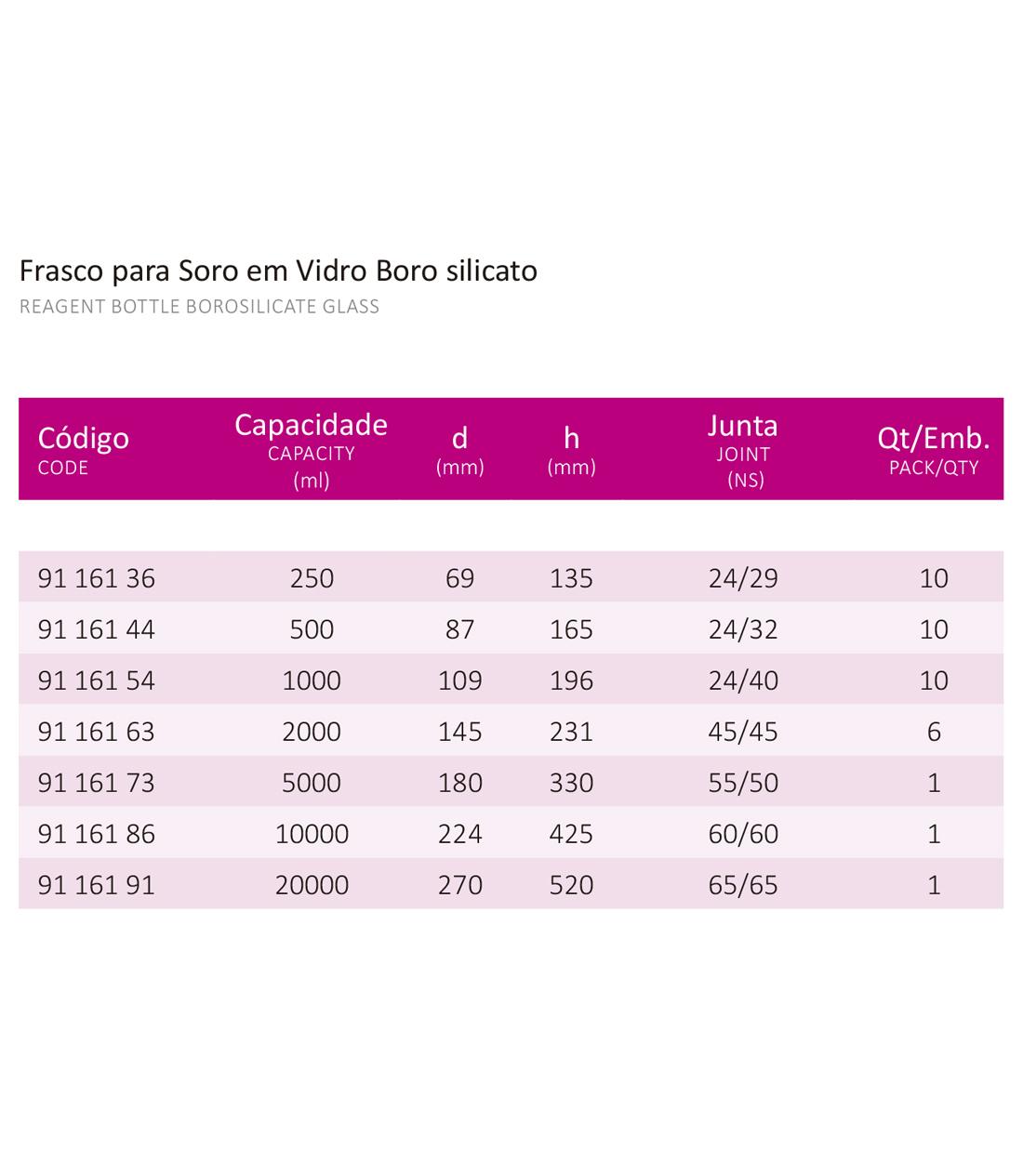 FRASCO P/ SORO BOROSILICATO C/ROLHA 20000 ML