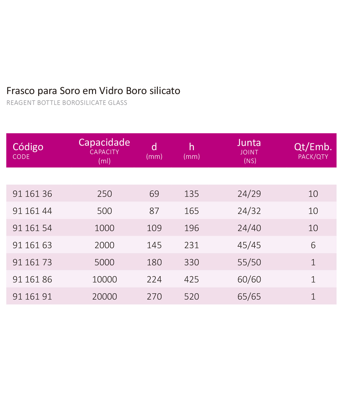 FRASCO P/ SORO BOROSILICATO C/ROLHA 2OOO ML - Laborglas - Cód. 9116163