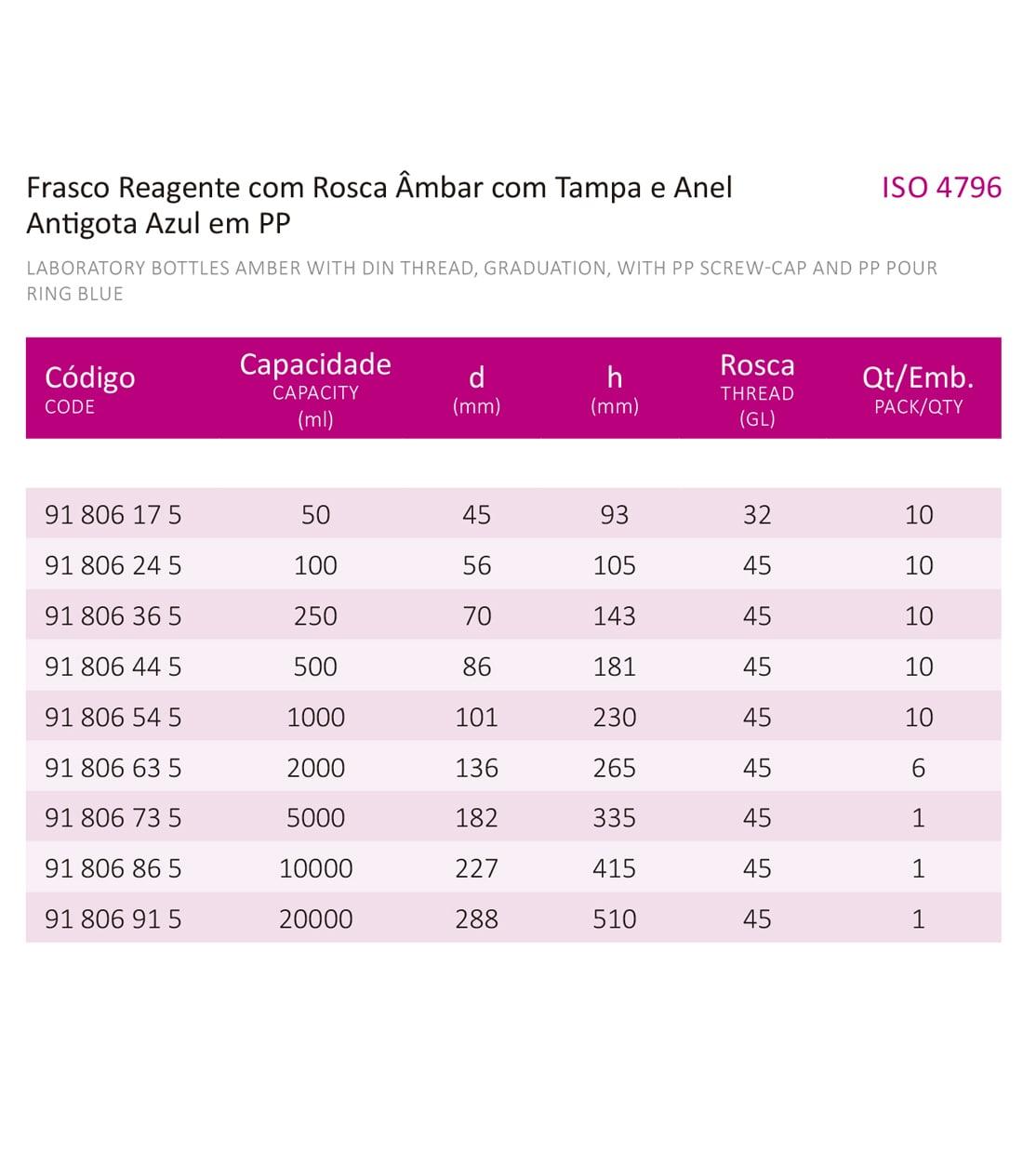 Frasco Reagente Âmbar com Rosca e Tampa GL 32 de 50 mL - Laborglas - 91806175