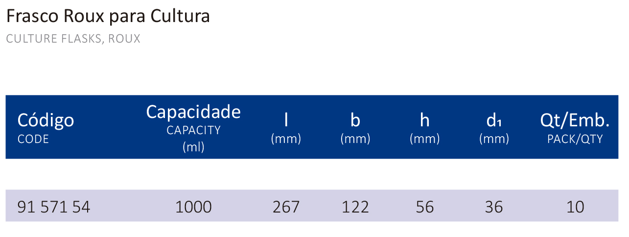 FRASCO ROUX PARA CULTURA 1000 ML - Laborglas - Cód. 9157154
