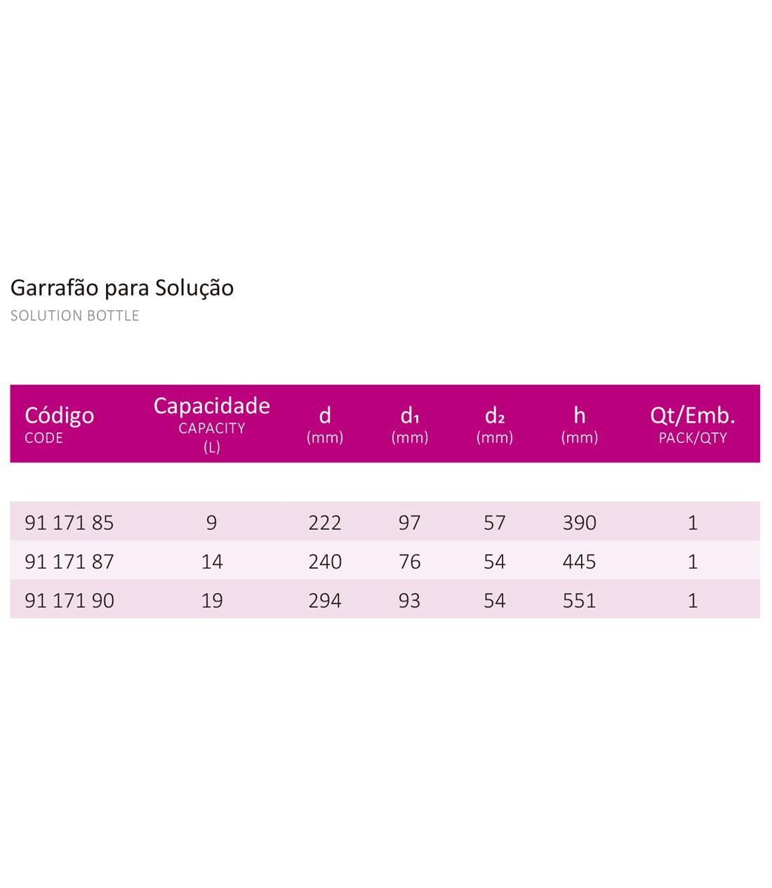 GARRAFAO PARA SOLUCAO  14 L - Laborglas - Cód. 9117187