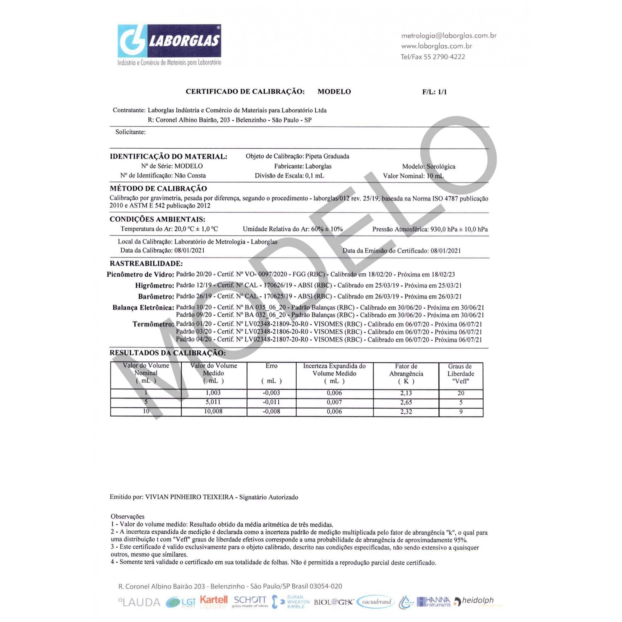 PIPETA GRADUADA SOROLÓGICA ESGOTOTAMENTO TOTAL 20 ML 1/10 CLASSE A COM CERTIFICADO RASTREÁVEL - Laborglas - Cód. 9443612-C