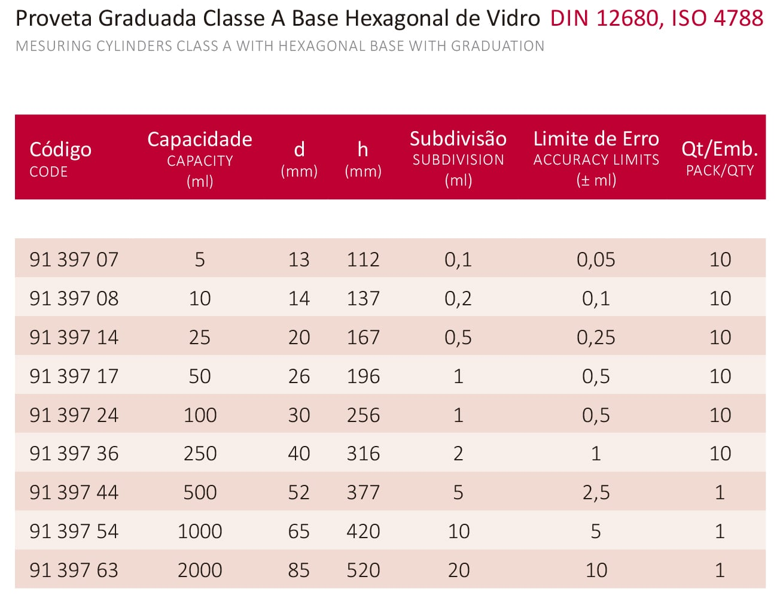 PROVETA GRADUADA BASE HEXAGONAL DE VIDRO CLASSE A - 50 ML - Laborglas - Cód. 9139717