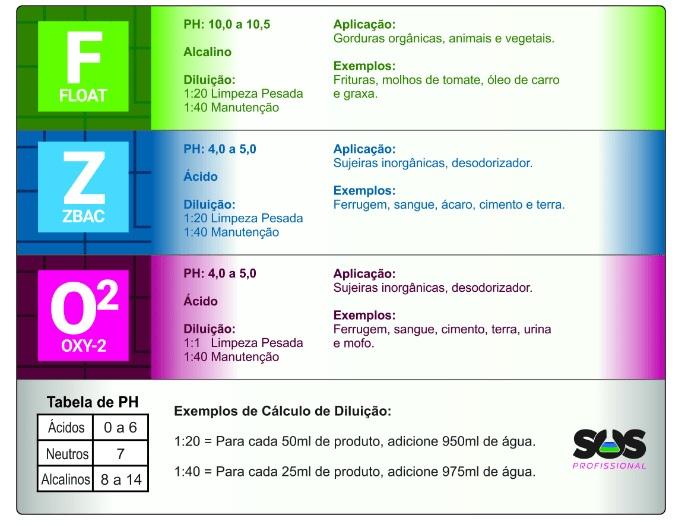 Limpador Oxy2 Easytech Tira Manchas De Mofo Bolor 1,2l