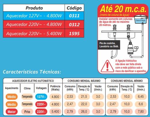 Aquecedor Elétrico 4.800W para Torneiras- Clima Temperado