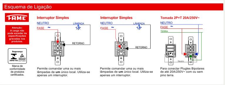 Conjunto 2 Interruptores Simples e 1 Tomada 2P+T 20A/250V
