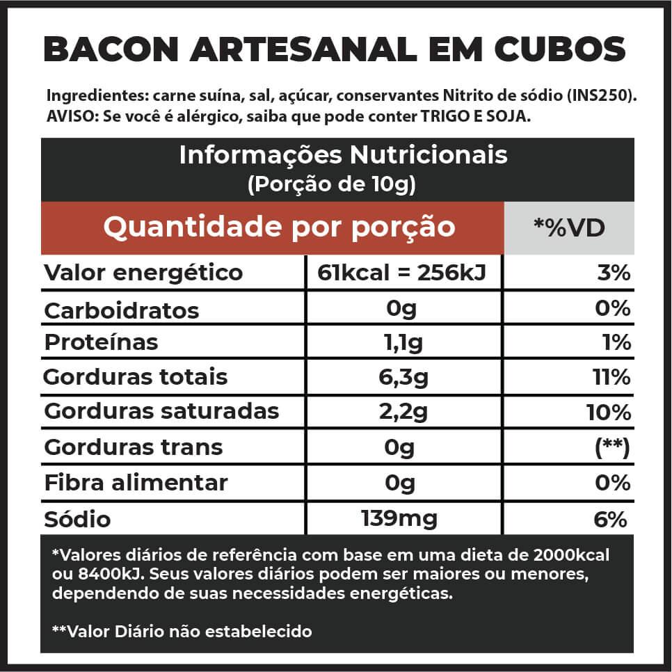Bacon em Cubos Artesanal 410g F.A. Defumados  - FADEFUMADOS