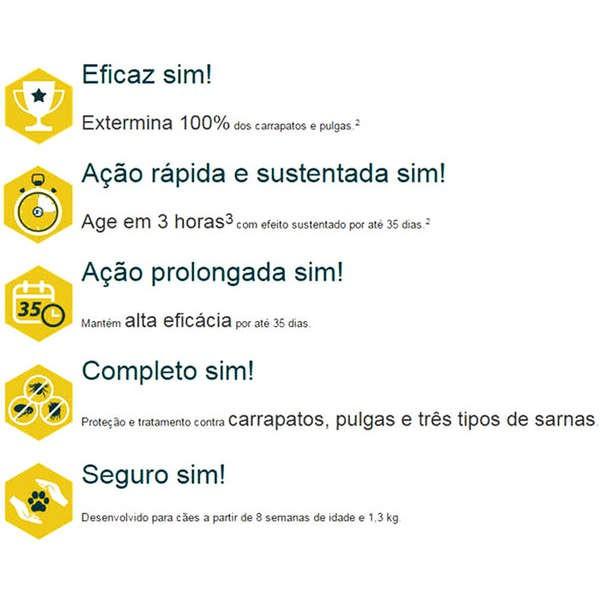 SIMPARIC ANTIPARASITÁRIO ZOETIS PARA CÃES 1 COMPRIMIDO