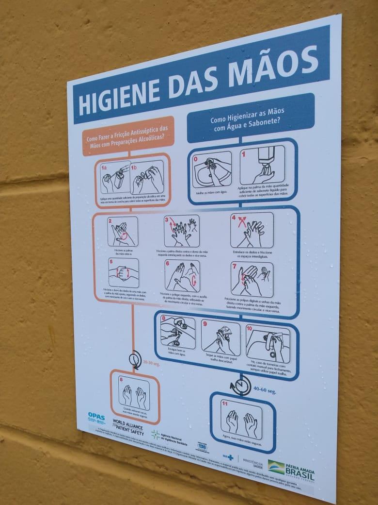 Placa Higiene das Mãos - ANVISA