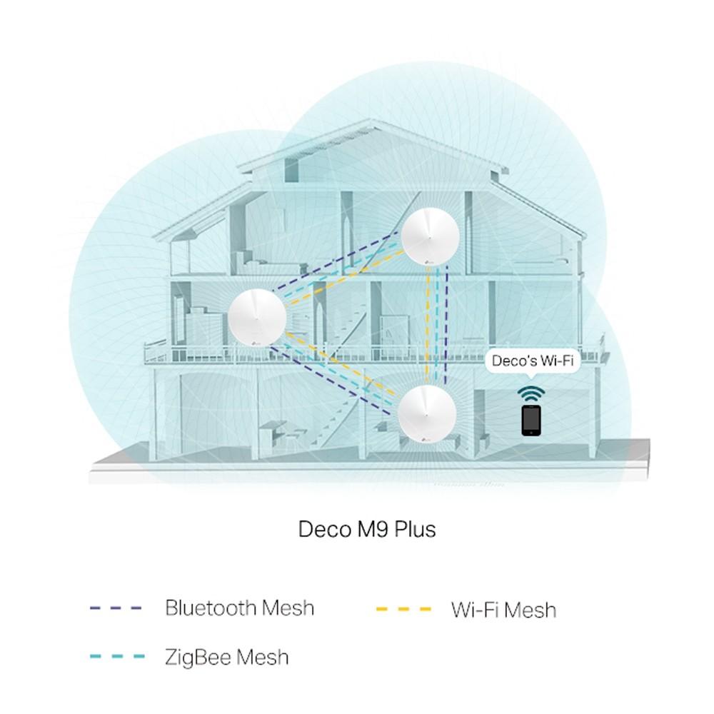 Deco M9 Plus AC 2200 Kit com 3 Superior Tri-Band - Roteador Repetidor Wi-Fi Mesh Tp-link