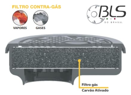 PAR FILTRO CONTRA GASES E VAPORES ORGANICOS BLS 211-A1