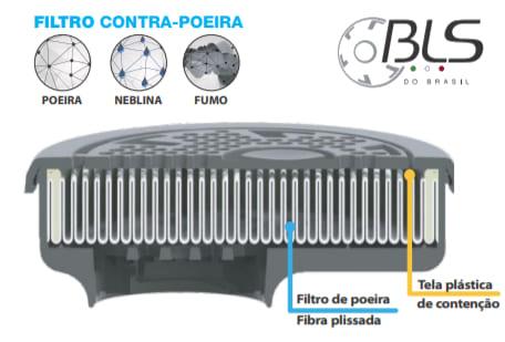 PAR FILTRO DE FIBRA CONTRA-POEIRAS BLS 202-P3-R