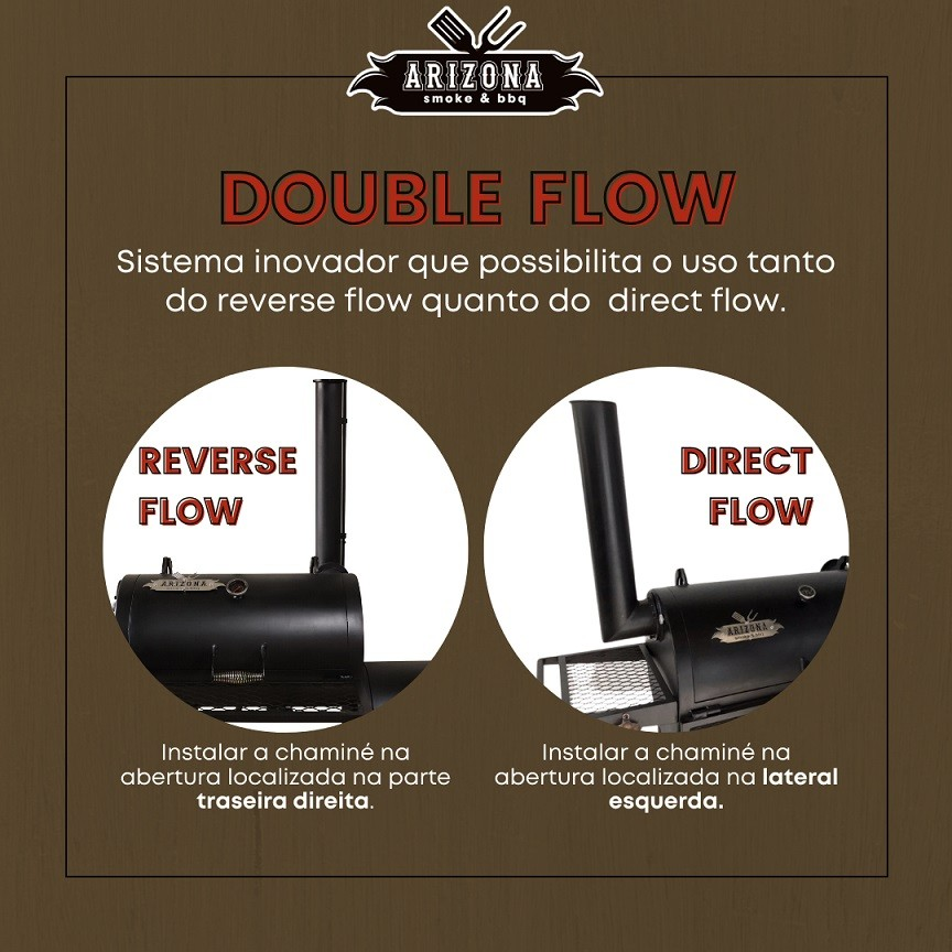 Pitsmoker  600 Double Flow (Fluxo Direto + Fluxo Reverso)