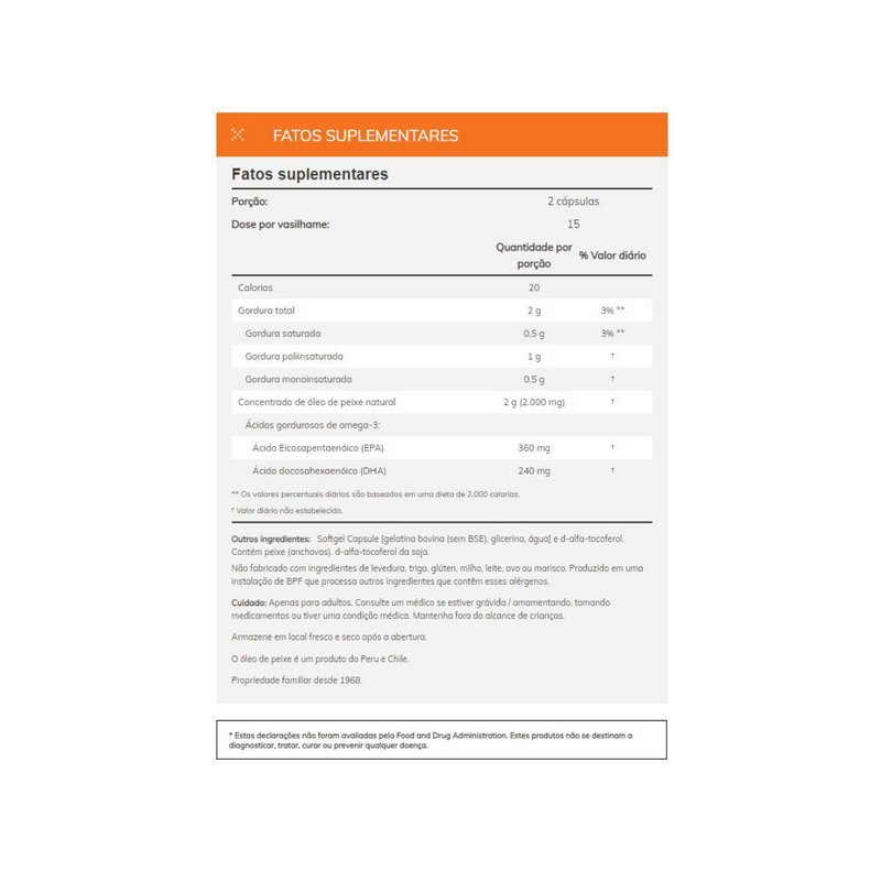 Omega 3 180EPA/120DHA 1000mg 200 Caps -  Now Foods