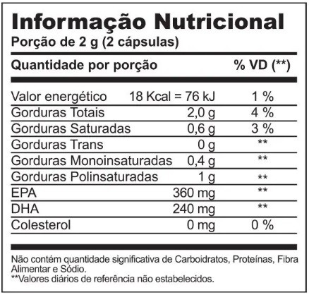 Ômega 3 - 60 Cápsulas de 1000mg Inove Nutrition