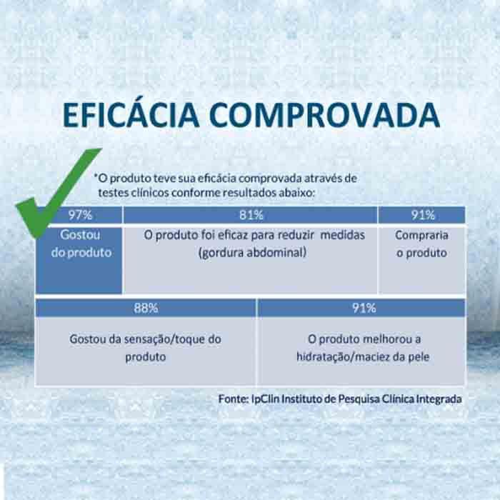 Gel Redutor Mentol Canfora e Cafeina 750g (D`Água Natural)  - Emphática