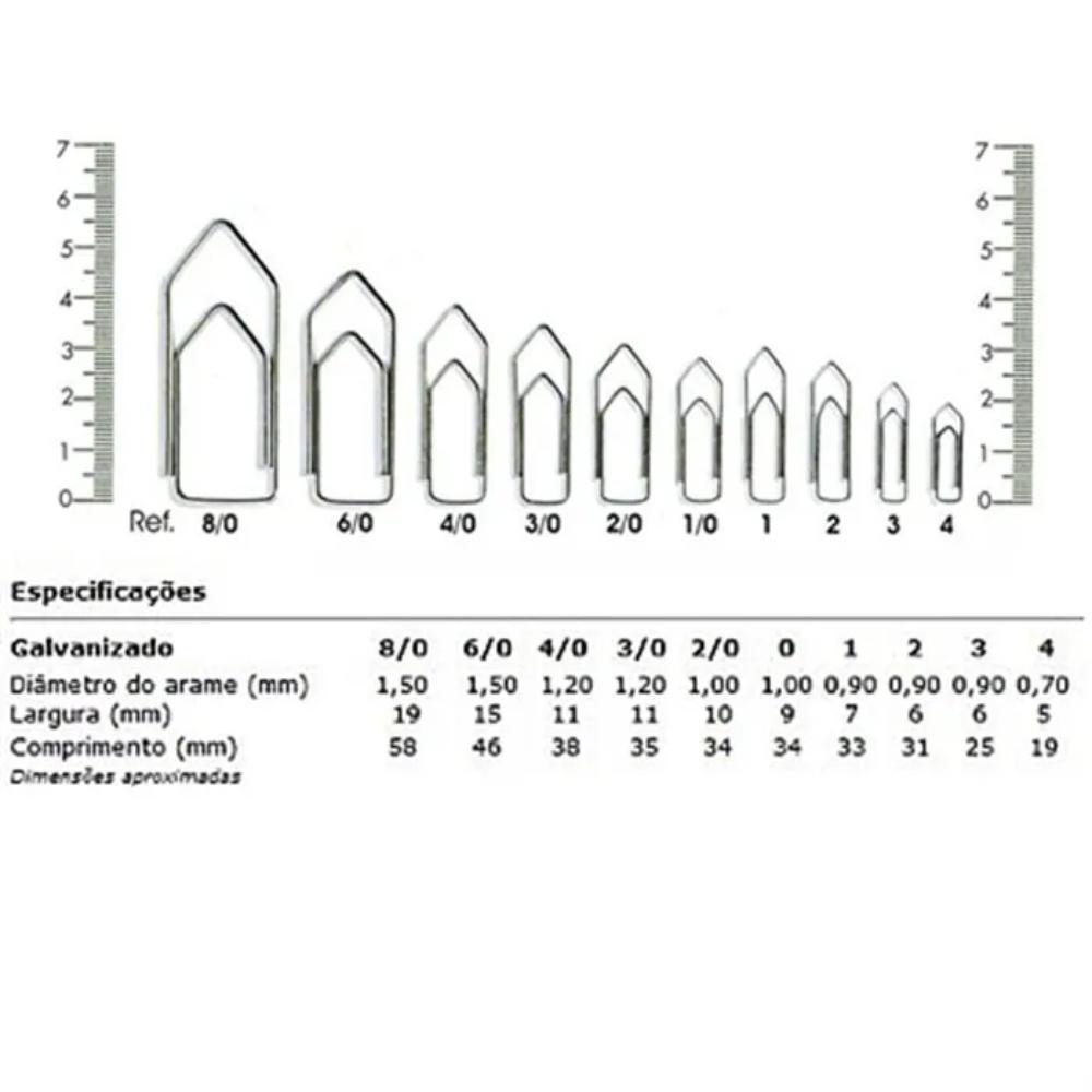 Clips Galvanizados para Papel nº 2 - 100 unidades  - Casa do Roadie
