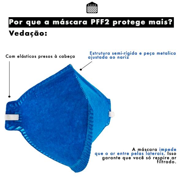 Máscara Respirador Dobrável PFF2 Sem Válvula CA 38504 DeltaPlus  - Casa do Roadie