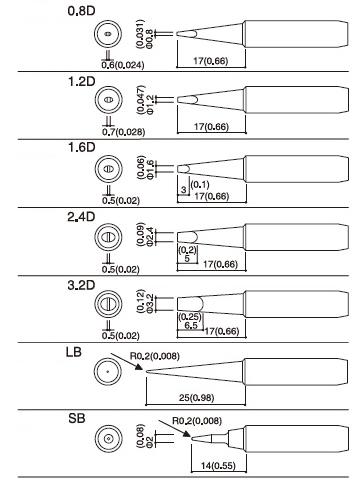 Pontas p/ Ferro de Solda Atten T900 (ST60 / ST80)