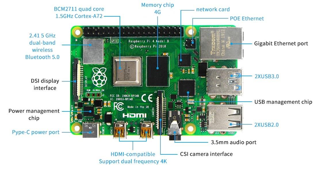 Raspberry PI 4 Modelo B 4GB (Placa, Acessórios ou KIT Completo)